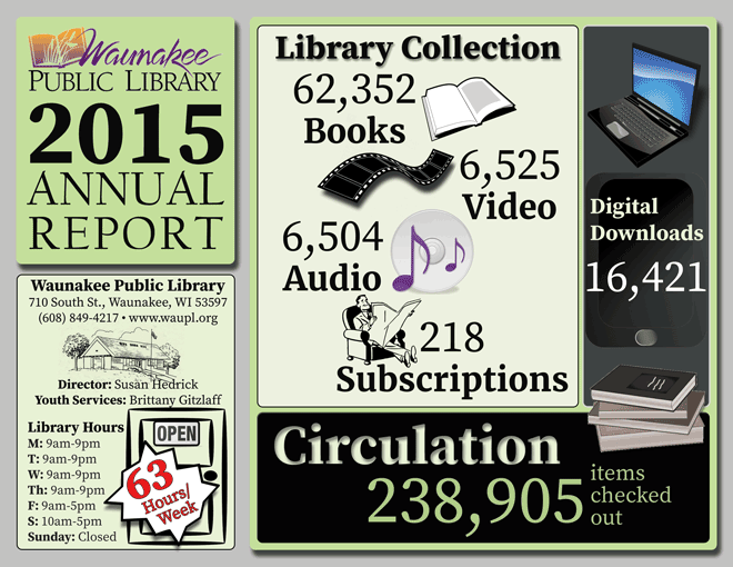 2015 annual report for Waunakee Public Library